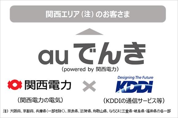 関西電力がKDDIと業務提携で電気と通信を組み合せた新サービス開始!