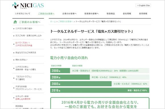 【ニチガスの電気】東京電力の代理店に!提携して電力供給開始
